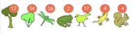 Liste des espèces de la balade du parc d'Aoubré.